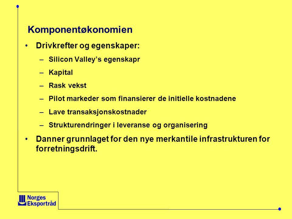 Komponentøkonomien Drivkrefter og egenskaper: