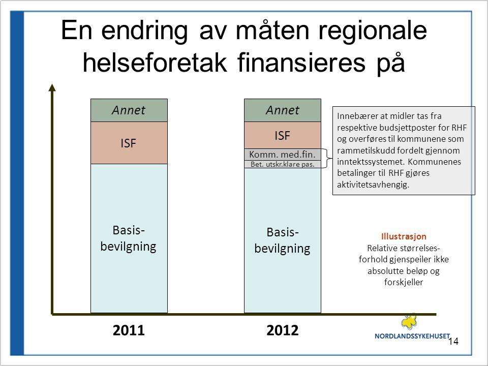 En endring av måten regionale helseforetak finansieres på