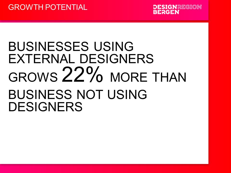 BUSINESSES USING EXTERNAL DESIGNERS GROWS 22% MORE THAN