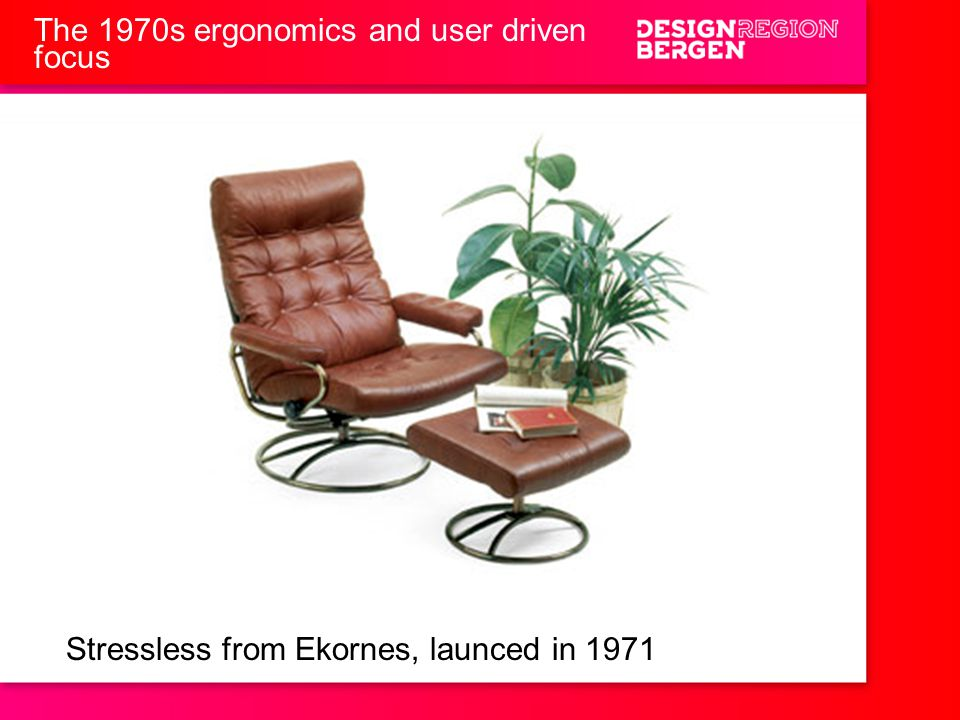 The 1970s ergonomics and user driven focus