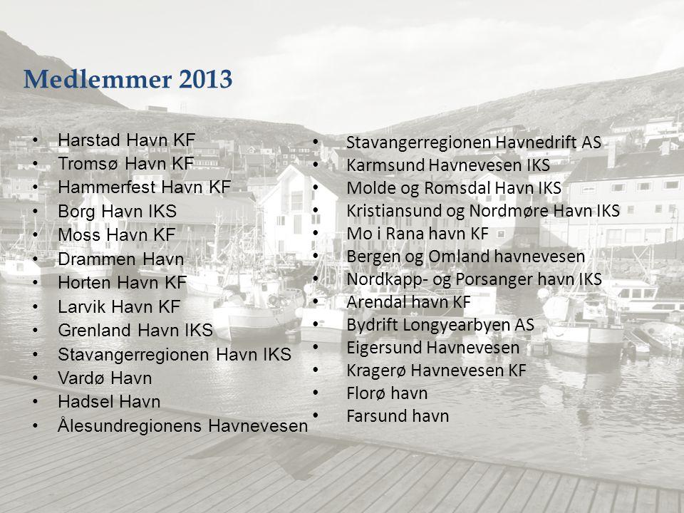 Medlemmer 2013 Stavangerregionen Havnedrift AS Karmsund Havnevesen IKS