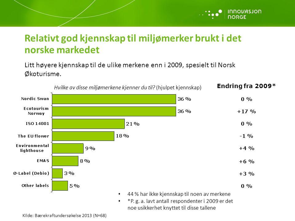 Relativt god kjennskap til miljømerker brukt i det norske markedet