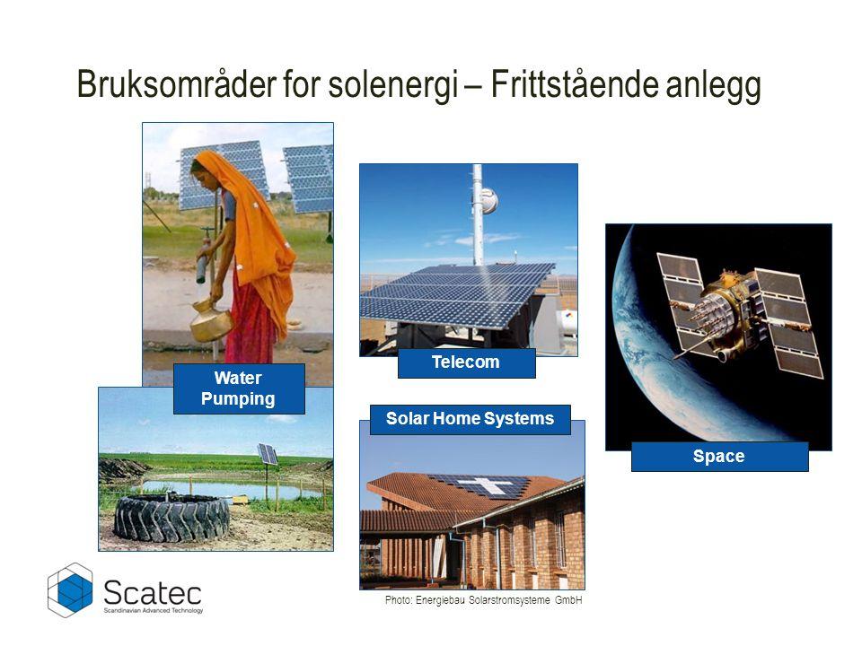 Bruksområder for solenergi – Frittstående anlegg
