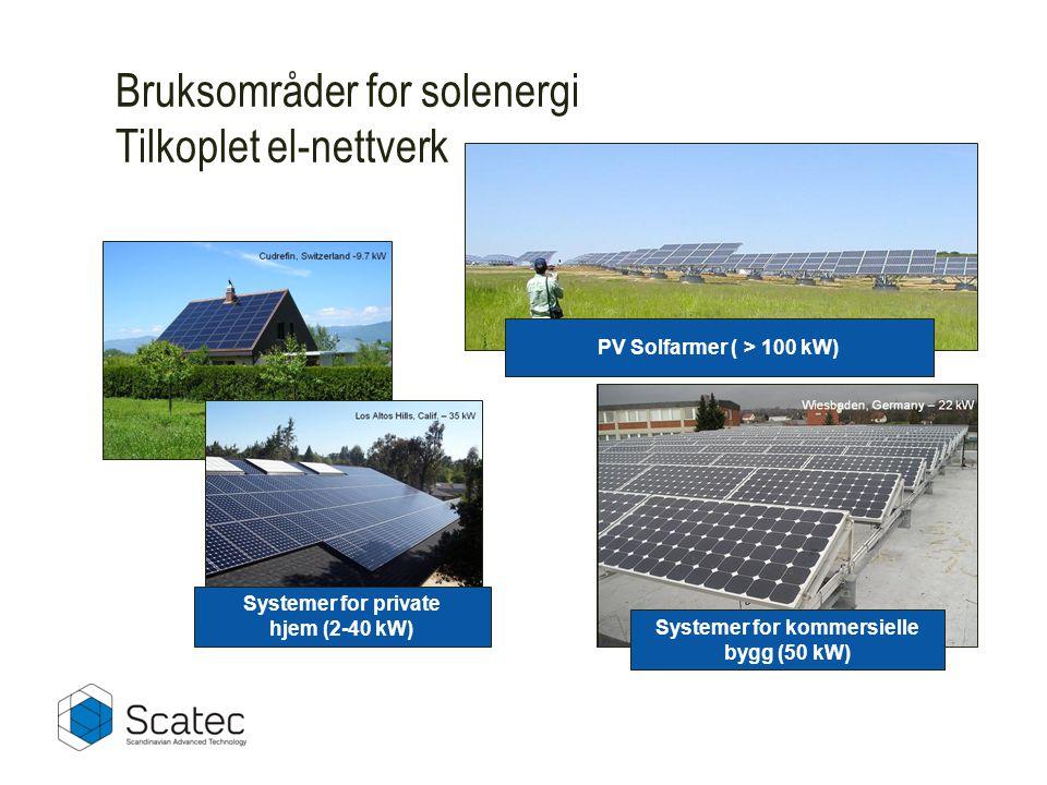 Systemer for kommersielle bygg (50 kW)