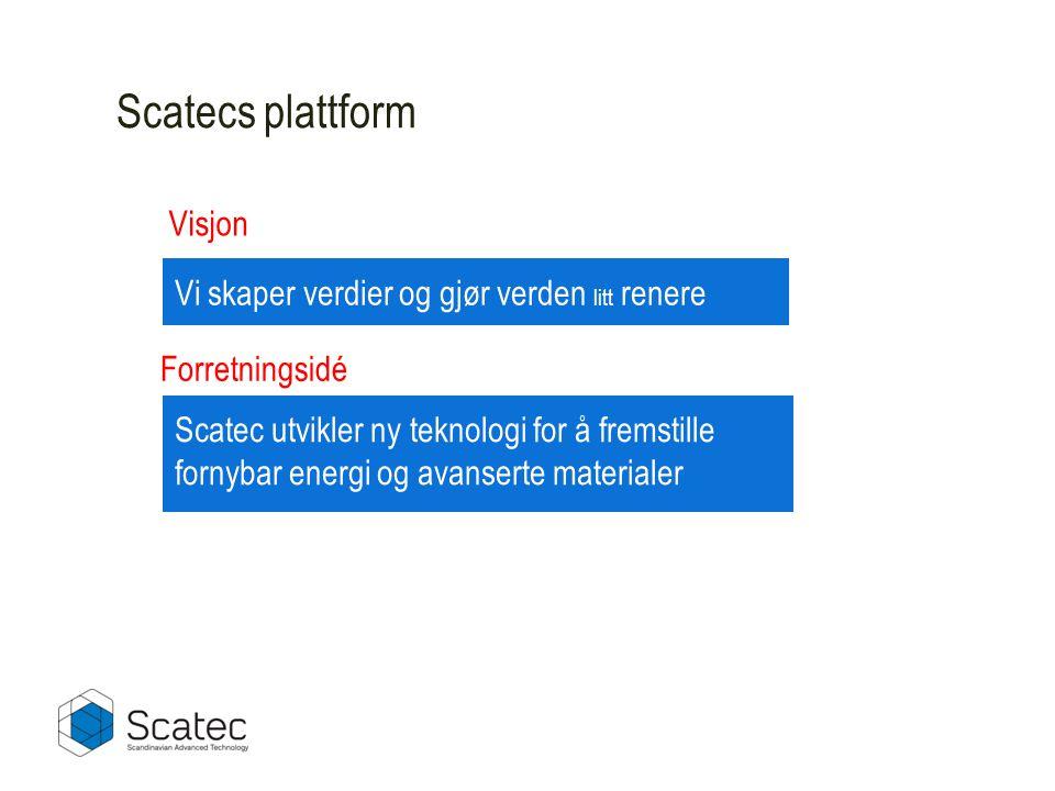 Scatecs plattform Visjon Vi skaper verdier og gjør verden litt renere
