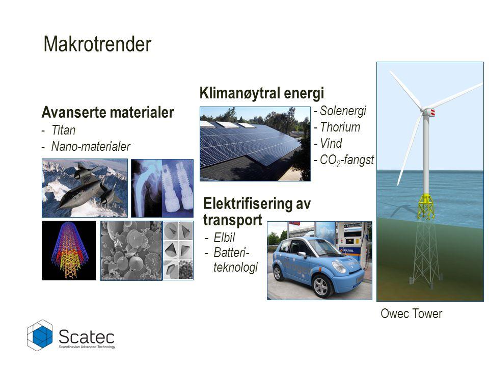 Makrotrender Klimanøytral energi Avanserte materialer