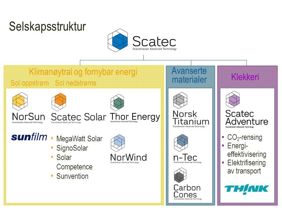 Klimanøytral og fornybar energi