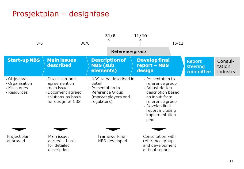 Prosjektplan – designfase
