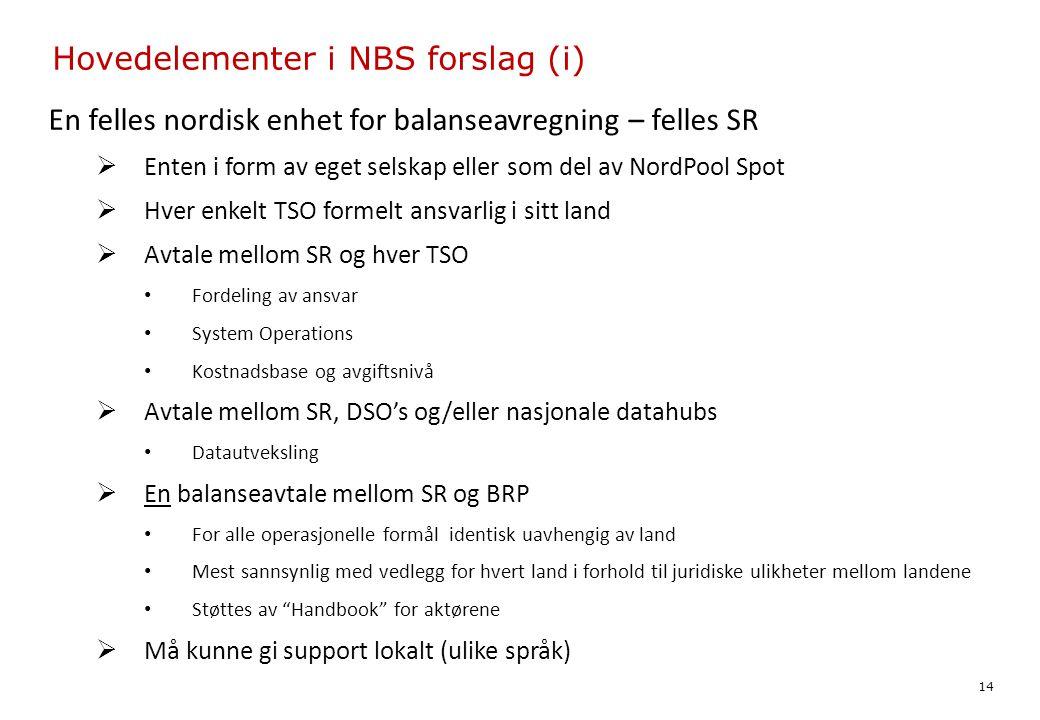 Hovedelementer i NBS forslag (i)