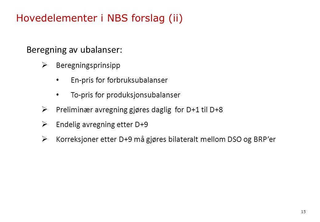 Hovedelementer i NBS forslag (ii)
