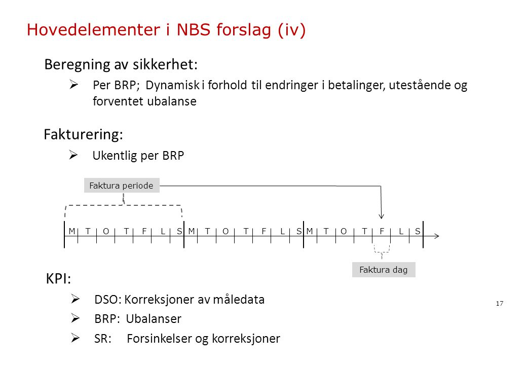 Hovedelementer i NBS forslag (iv)