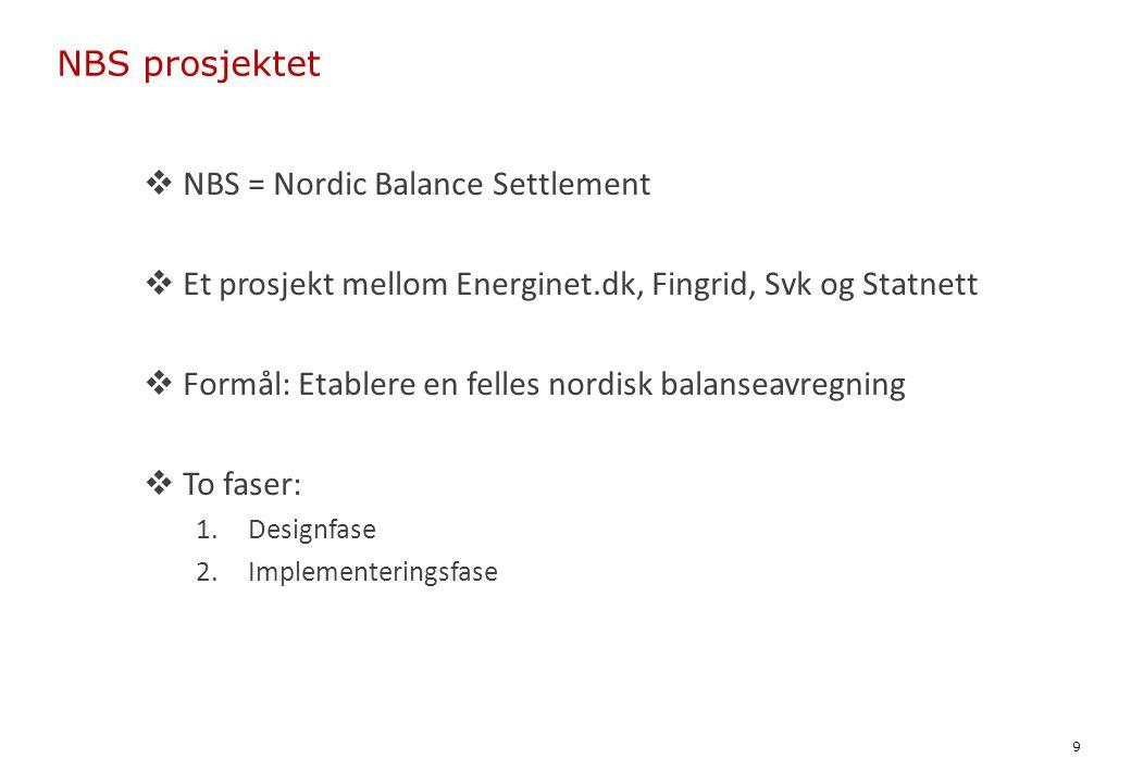 NBS = Nordic Balance Settlement