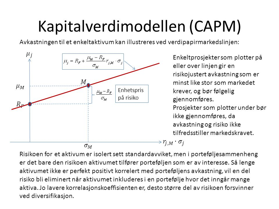 Kapitalverdimodellen (CAPM)