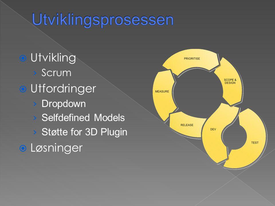 Utviklingsprosessen Utvikling Utfordringer Løsninger Scrum Dropdown