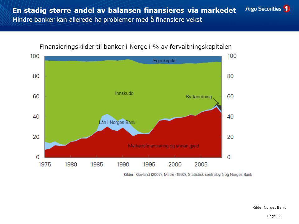 En stadig større andel av balansen finansieres via markedet