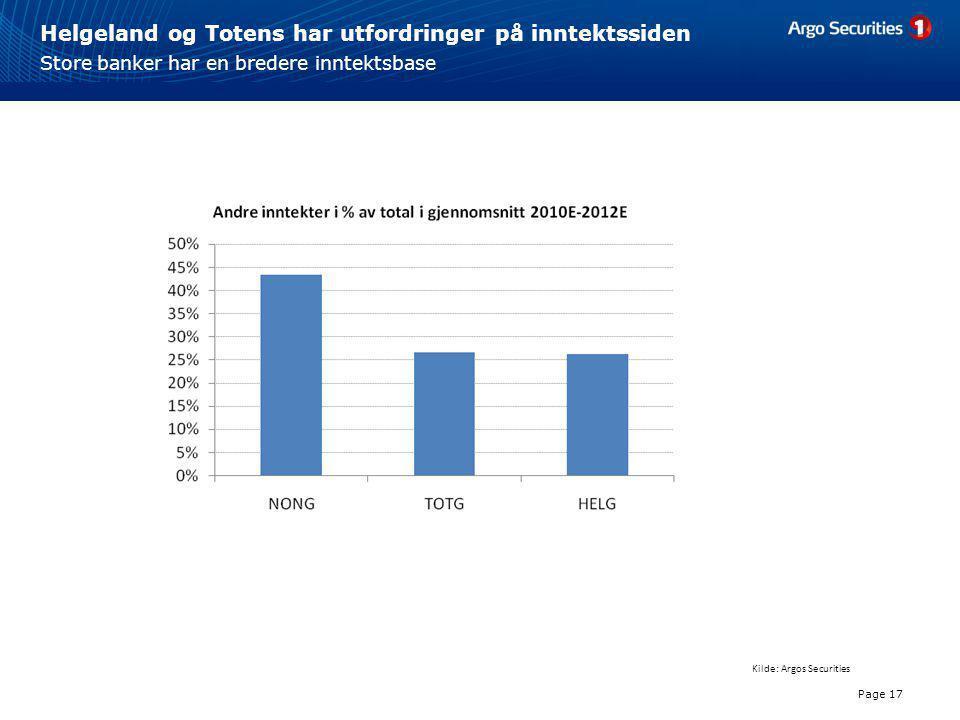Helgeland og Totens har utfordringer på inntektssiden