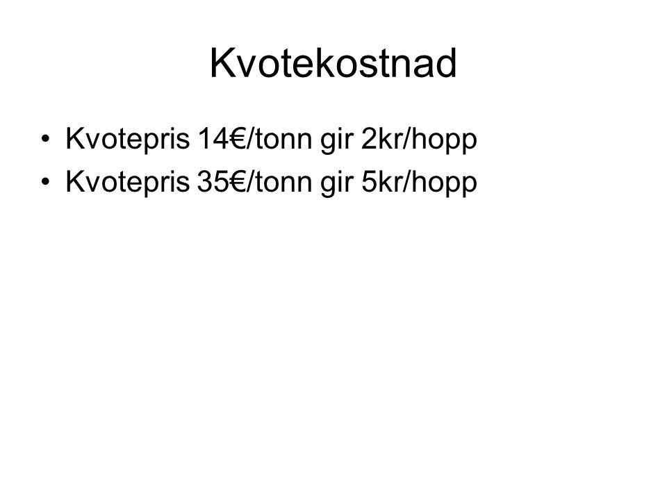 Kvotekostnad Kvotepris 14€/tonn gir 2kr/hopp