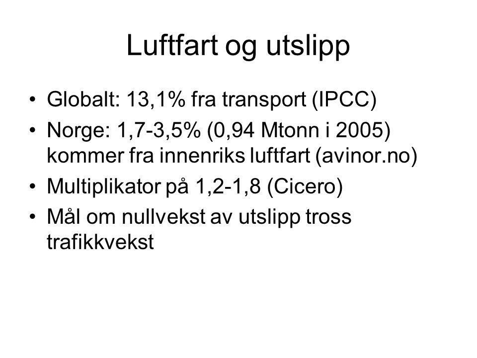 Luftfart og utslipp Globalt: 13,1% fra transport (IPCC)