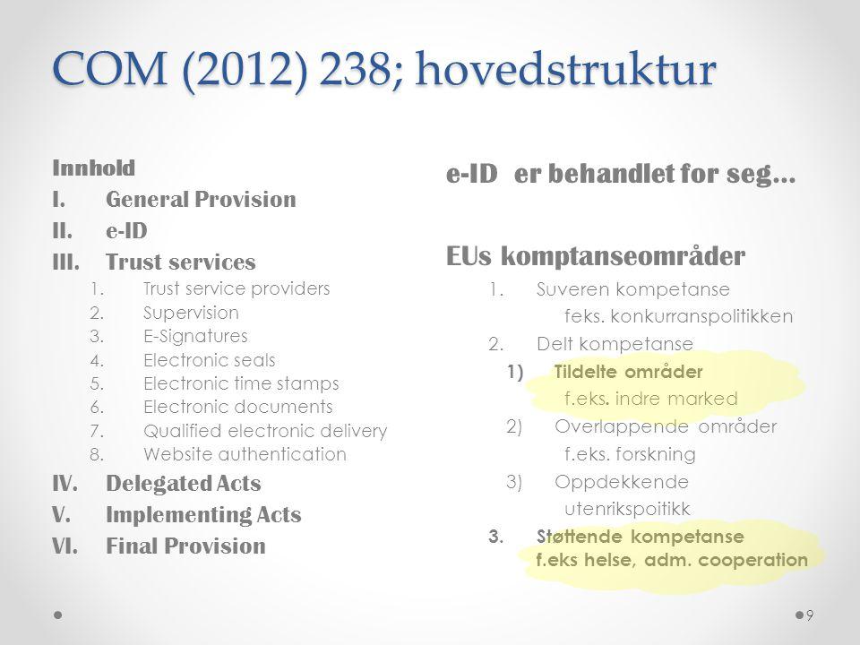 COM (2012) 238; hovedstruktur e-ID er behandlet for seg…