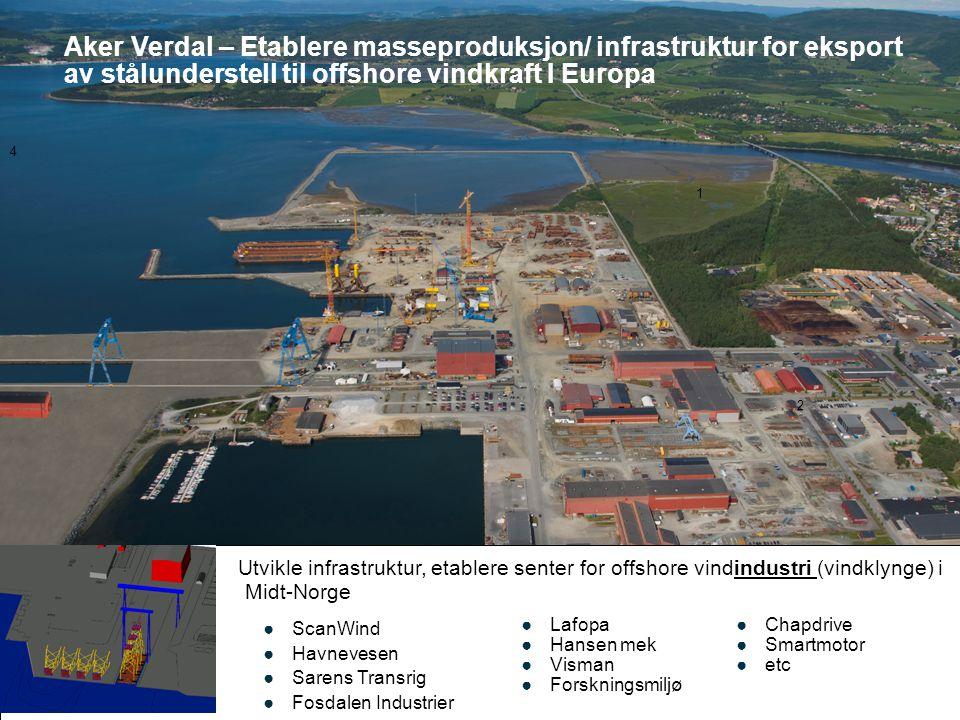 Aker Verdal – Etablere masseproduksjon/ infrastruktur for eksport av stålunderstell til offshore vindkraft I Europa