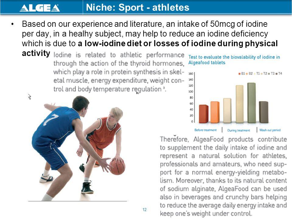Niche: Sport - athletes