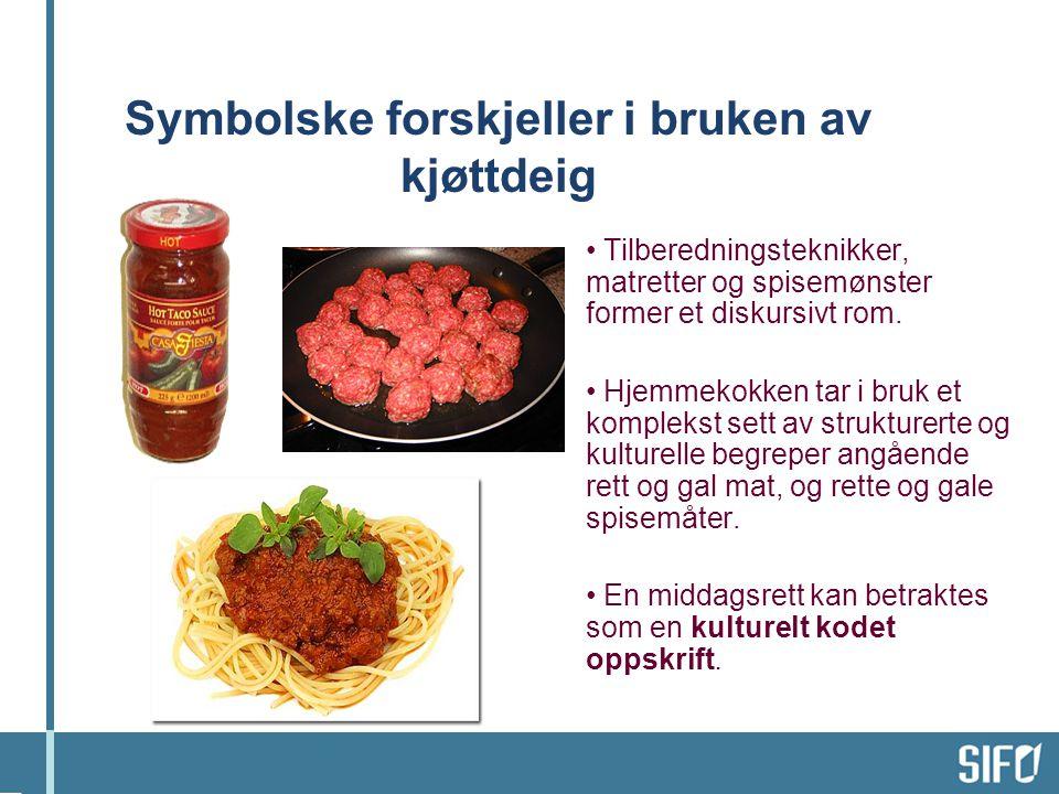 Symbolske forskjeller i bruken av kjøttdeig