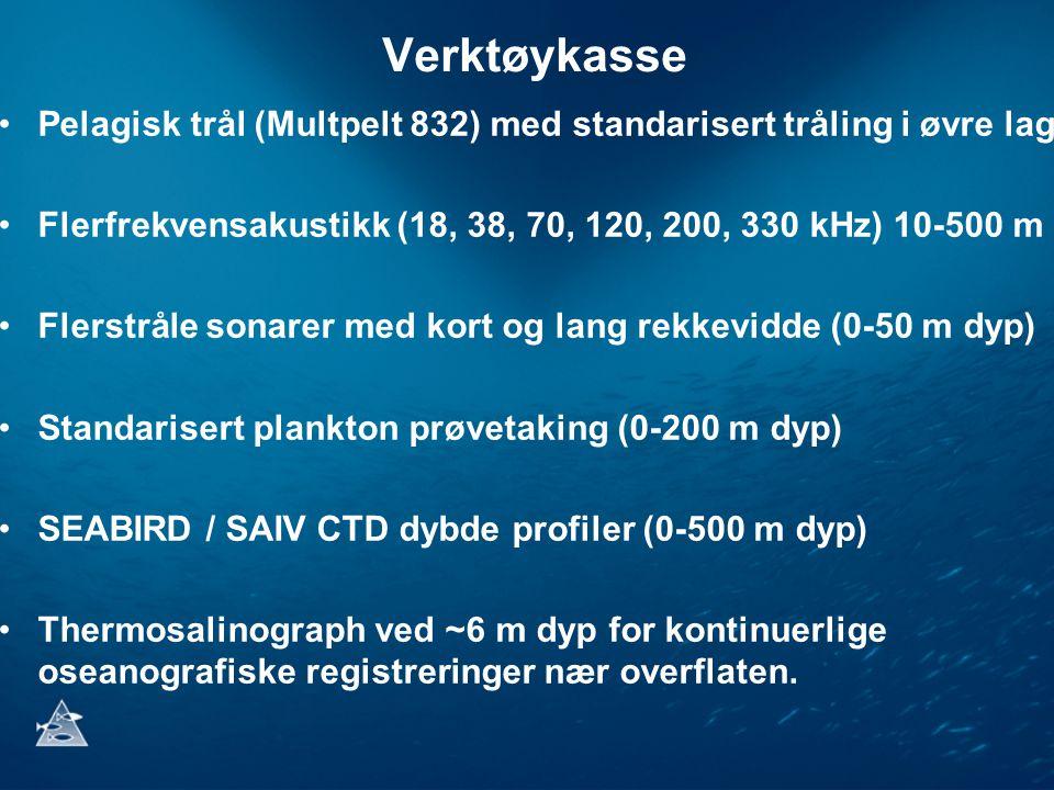 Verktøykasse Pelagisk trål (Multpelt 832) med standarisert tråling i øvre lag. Flerfrekvensakustikk (18, 38, 70, 120, 200, 330 kHz) 10-500 m.