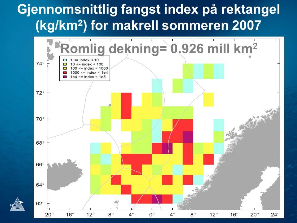 Gjennomsnittlig fangst index på rektangel (kg/km2) for makrell sommeren 2007
