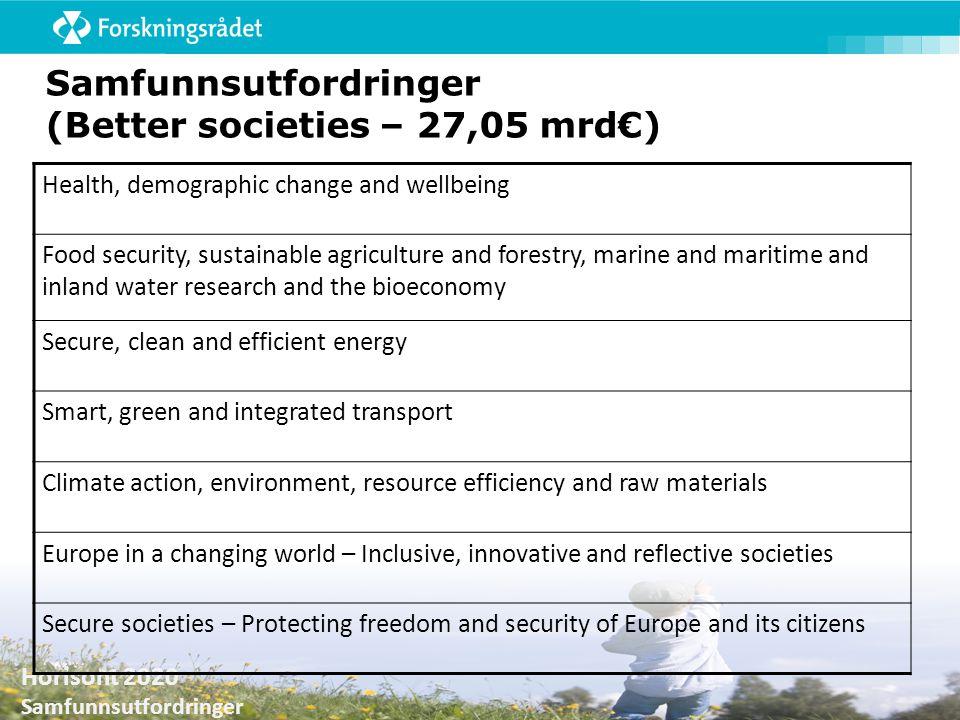 Samfunnsutfordringer (Better societies – 27,05 mrd€)