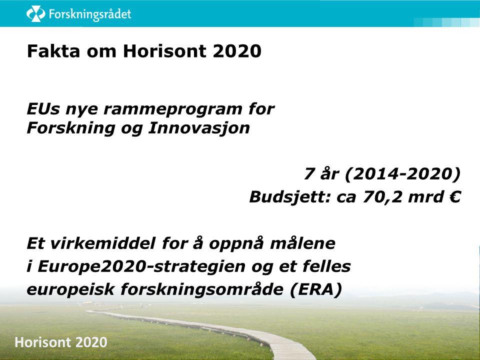 Fakta om Horisont 2020