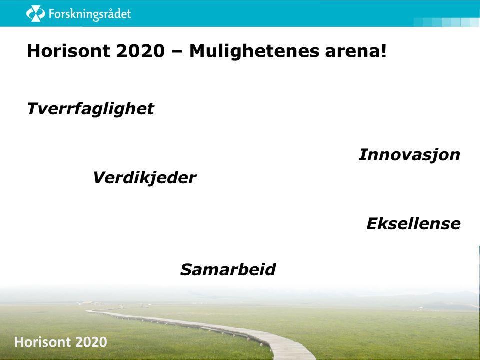 Horisont 2020 – Mulighetenes arena!