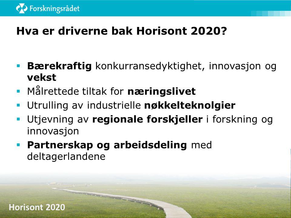 Hva er driverne bak Horisont 2020
