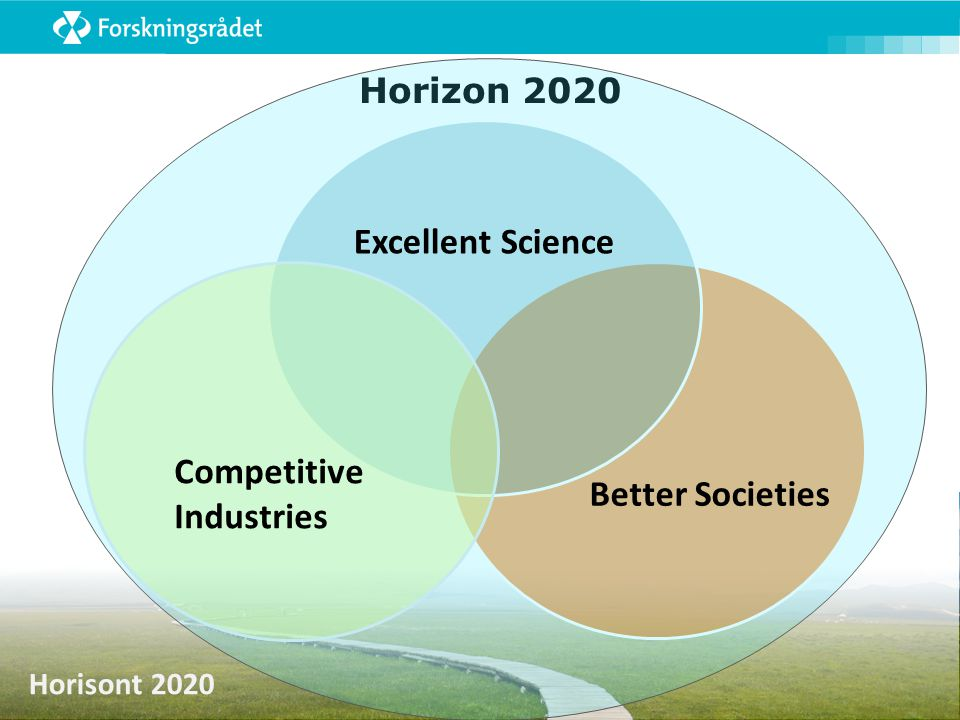 Excellent Science Competitive Industries Better Societies Horizon 2020