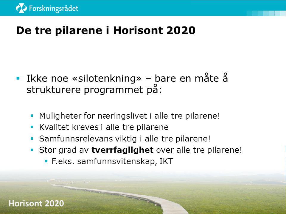 De tre pilarene i Horisont 2020