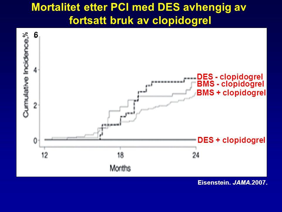 Mortalitet etter PCI med DES avhengig av fortsatt bruk av clopidogrel