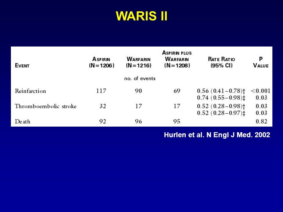 WARIS II Hurlen et al. N Engl J Med. 2002
