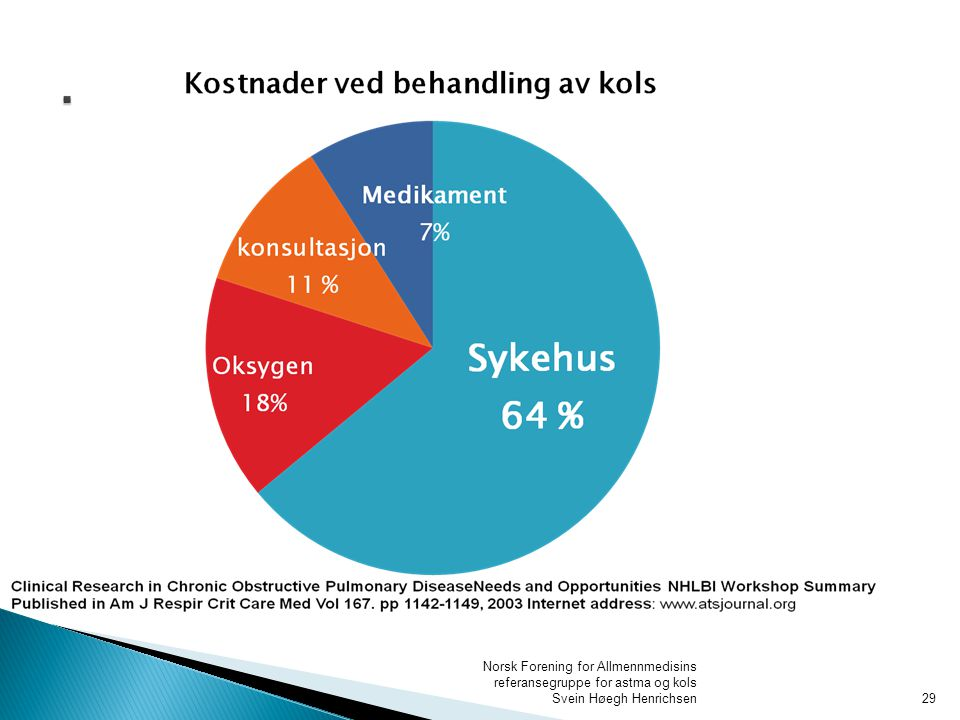. Norsk Forening for Allmennmedisins referansegruppe for astma og kols Svein Høegh Henrichsen