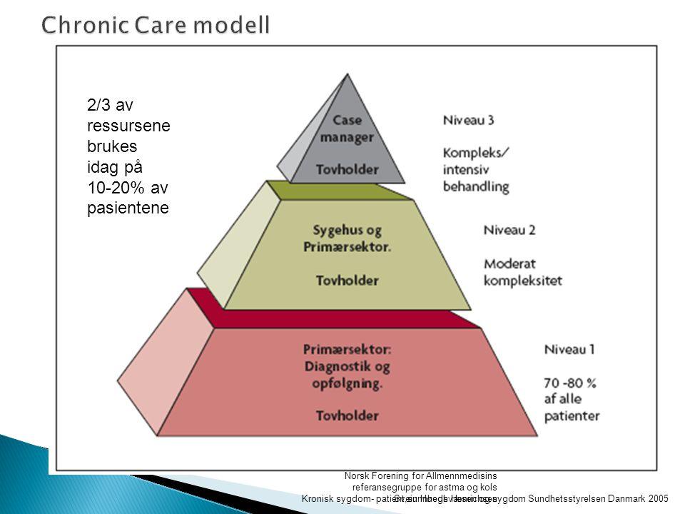 Chronic Care modell 2/3 av ressursene brukes idag på
