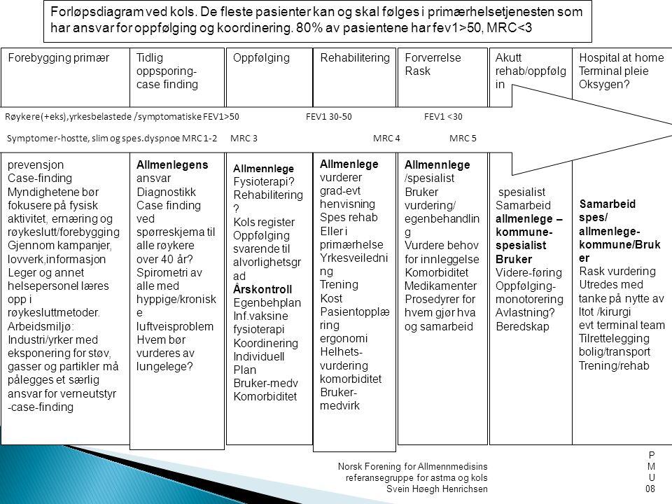 Forebygging primær prevensjon. Case-finding. Myndighetene bør fokusere på fysisk aktivitet, ernæring og røykeslutt/forebygging.