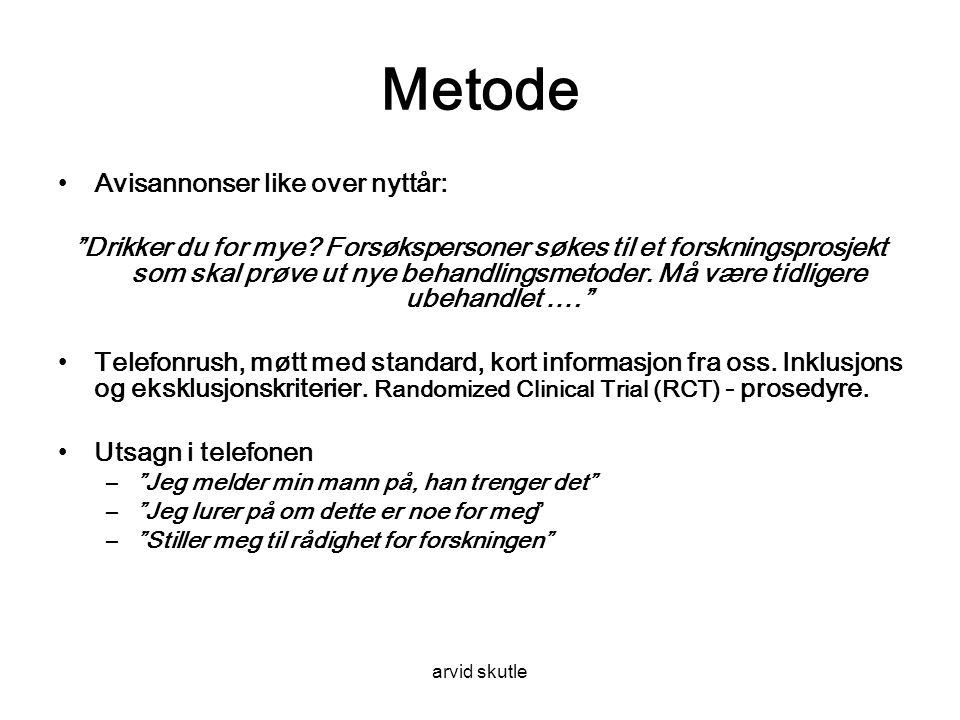 Metode Avisannonser like over nyttår: