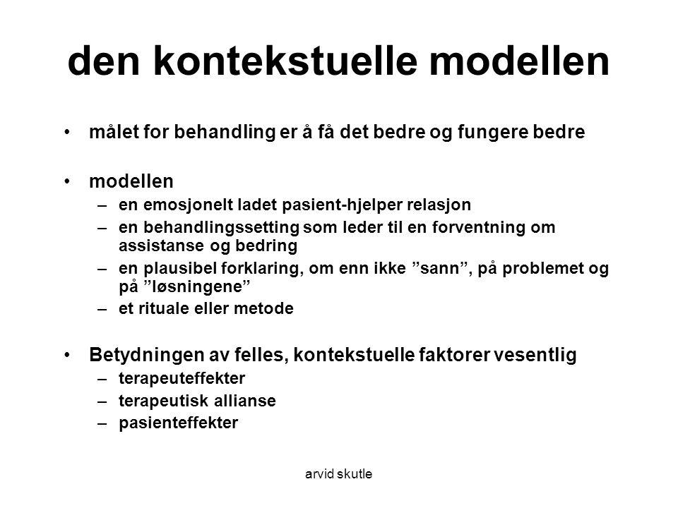 den kontekstuelle modellen