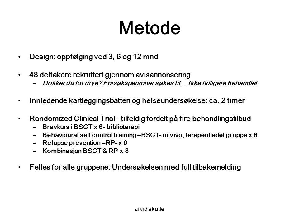 Metode Design: oppfølging ved 3, 6 og 12 mnd