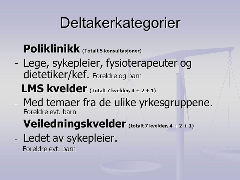 Deltakerkategorier Poliklinikk (Totalt 5 konsultasjoner)