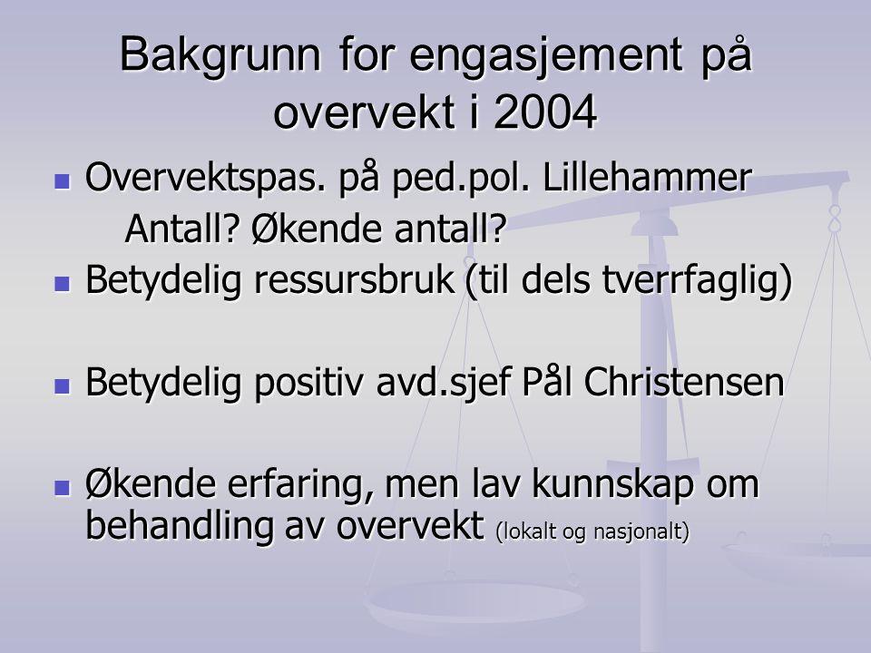 Bakgrunn for engasjement på overvekt i 2004