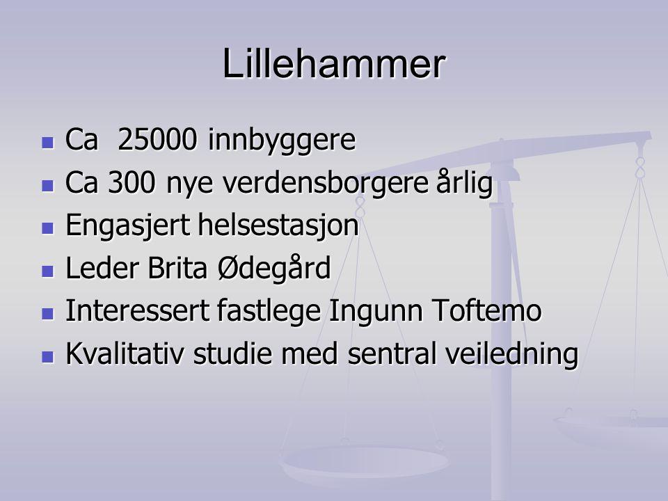 Lillehammer Ca 25000 innbyggere Ca 300 nye verdensborgere årlig