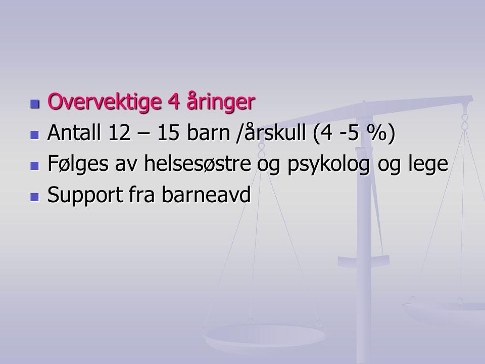 Overvektige 4 åringer Antall 12 – 15 barn /årskull (4 -5 %) Følges av helsesøstre og psykolog og lege.