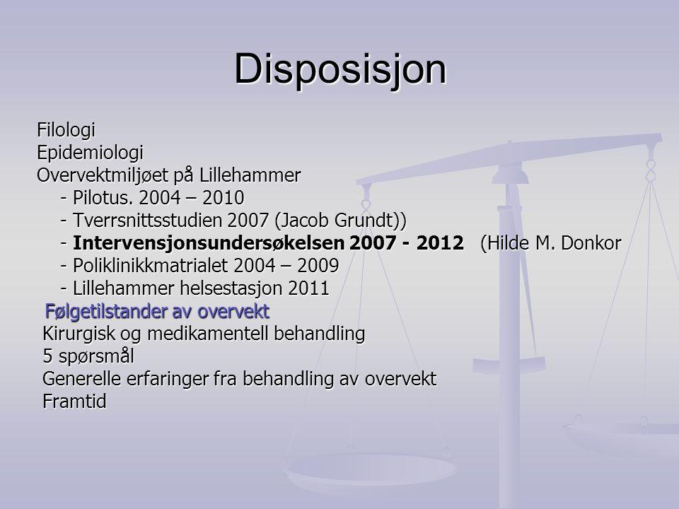 Disposisjon Filologi Epidemiologi Overvektmiljøet på Lillehammer