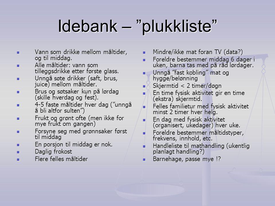 Idebank – plukkliste
