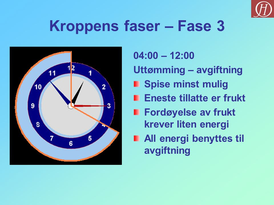 Kroppens faser – Fase 3 04:00 – 12:00 Uttømming – avgiftning