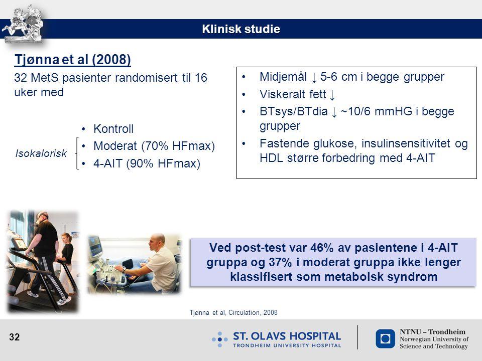 Tjønna et al (2008) Klinisk studie